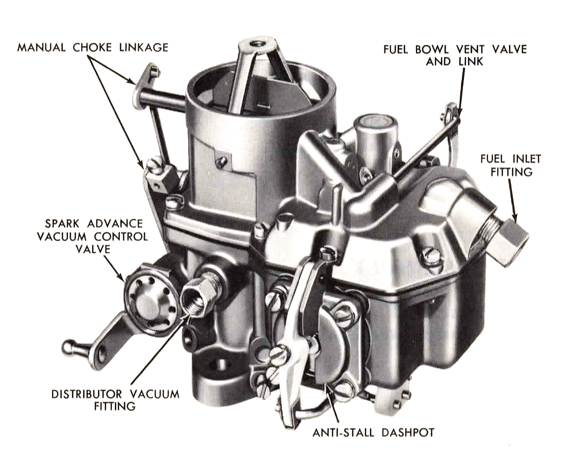 Components on 1968 Mustang Engine Diagram